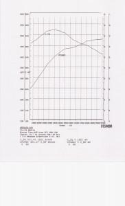 455 Dyno graph 1